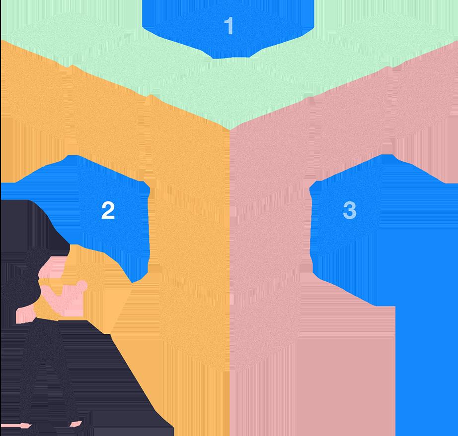 Atlassian-Leistungen-Übersicht